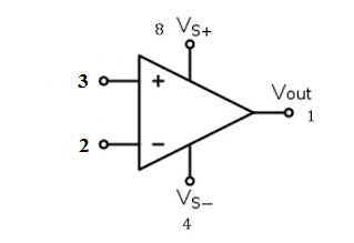 Lab III Voltage Comparator and Relay Drivers by Using BJTs