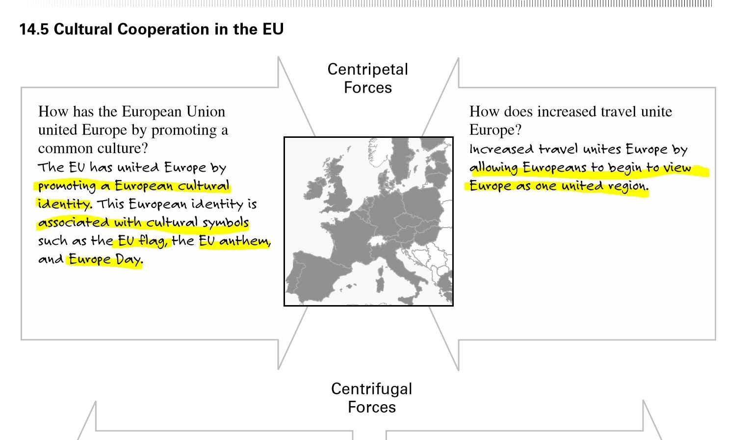 Quizlet Study Set For Ch 14 European Union - Resume Examples