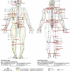 Pressure Points Diagram Massage 2000 Jeep Grand Cherokee Ignition Wiring Meridian Facial Technique Porn Archive