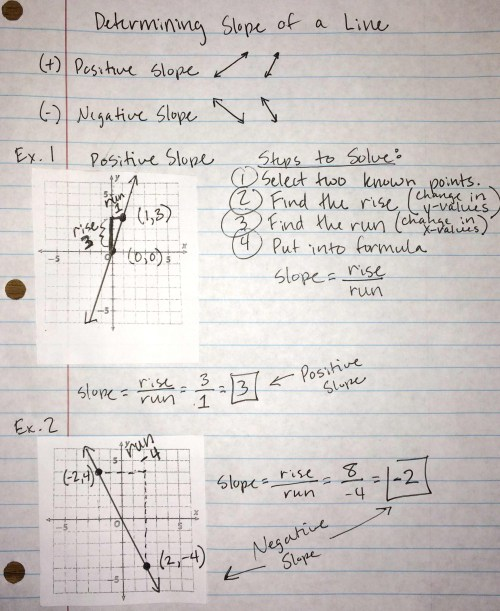 small resolution of Unit 3: Proportional and Nonproportional Relationships - Miss Jones 8th  Grade Math