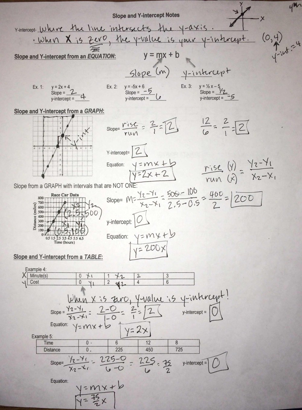 medium resolution of Unit 3: Proportional and Nonproportional Relationships - Miss Jones 8th  Grade Math
