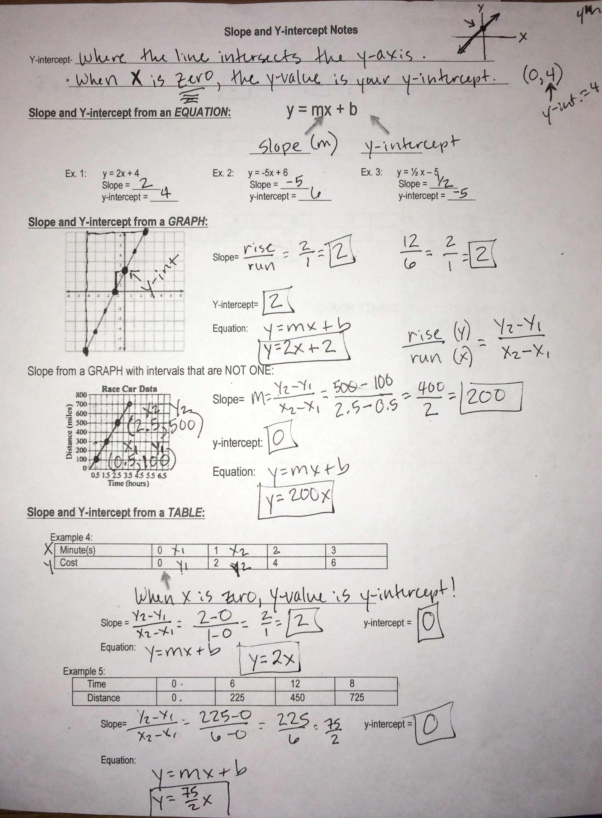 hight resolution of Unit 3: Proportional and Nonproportional Relationships - Miss Jones 8th  Grade Math