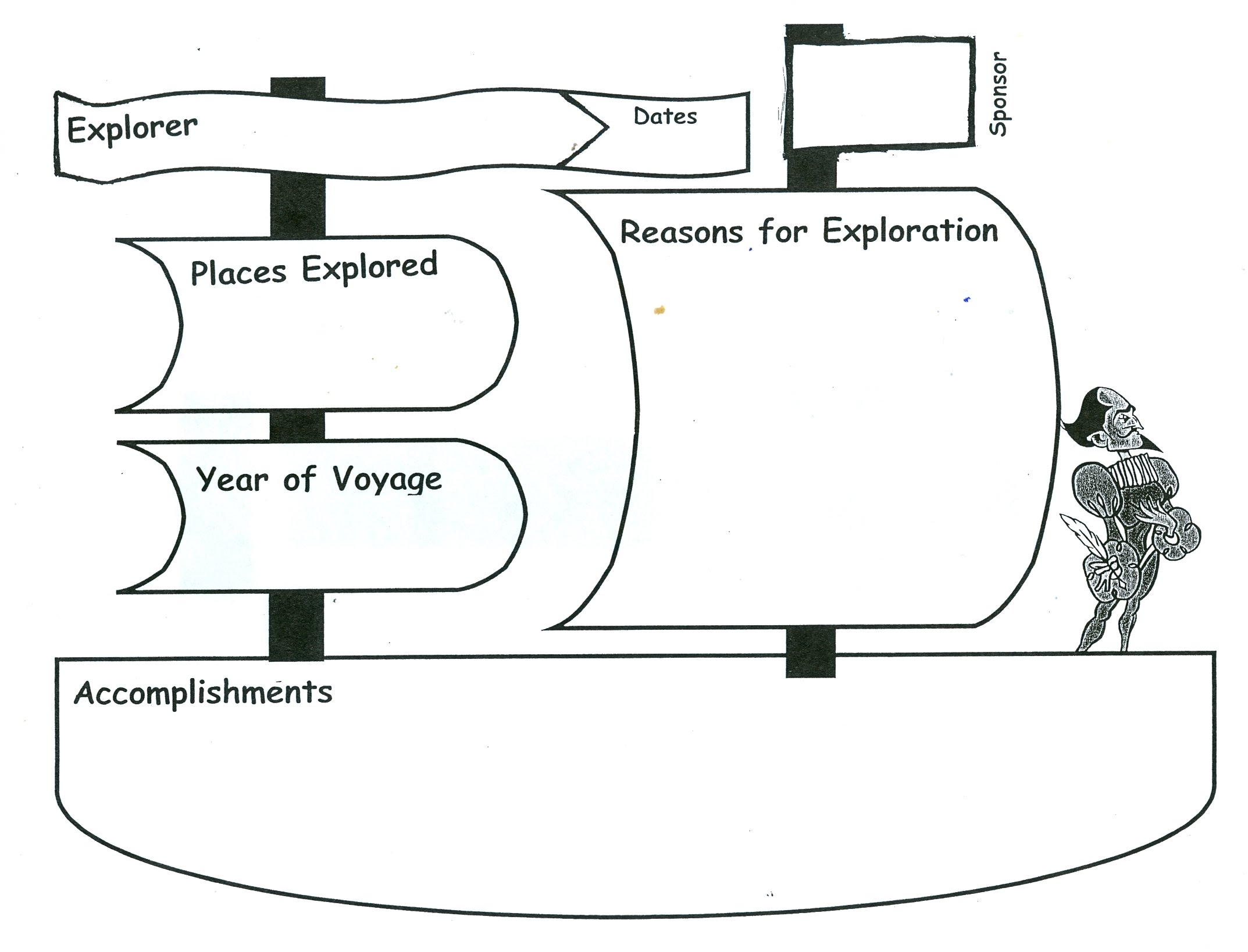 Explorer Ship Graphic Organizer