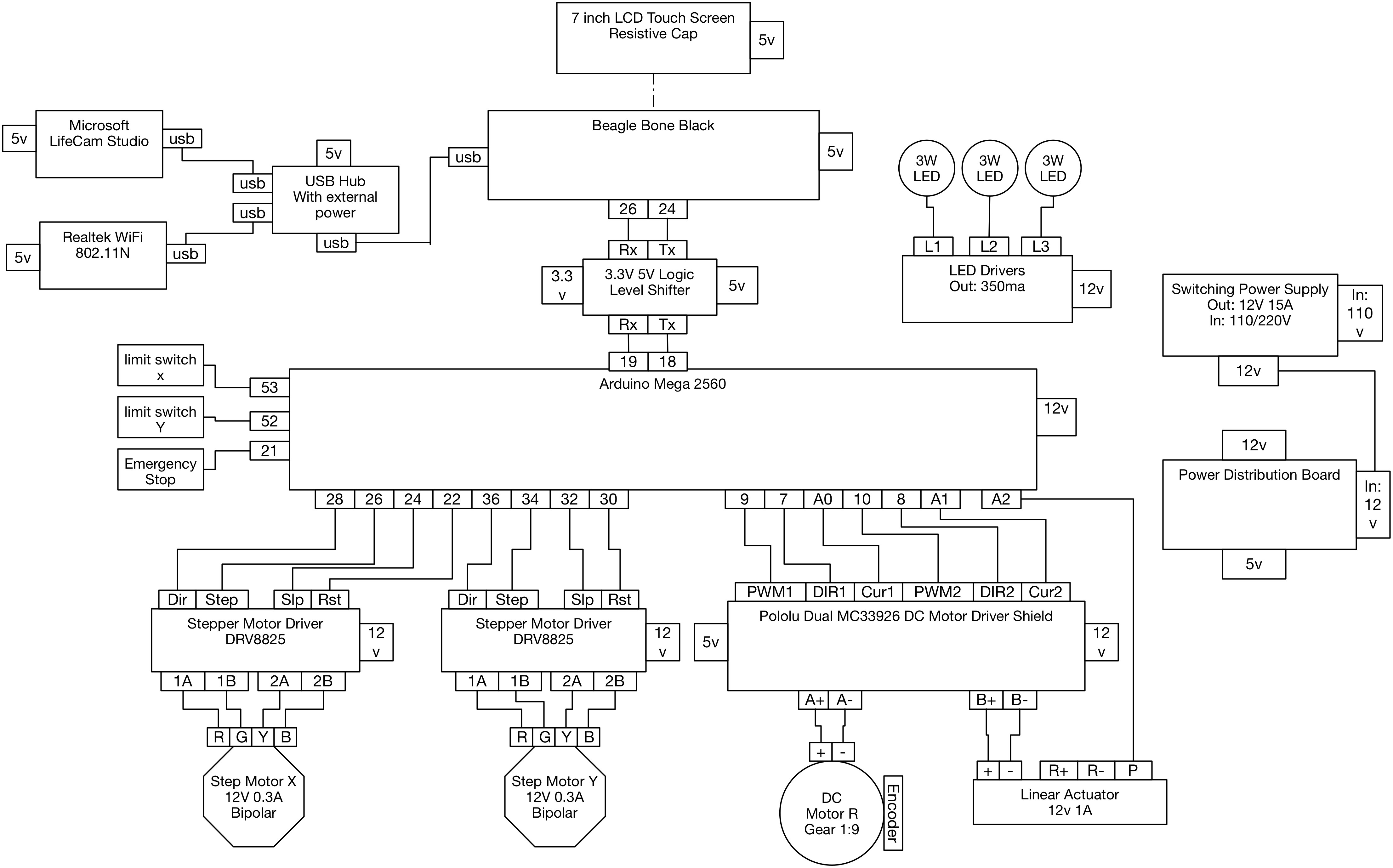 Drawings, Schematics, And Datasheets