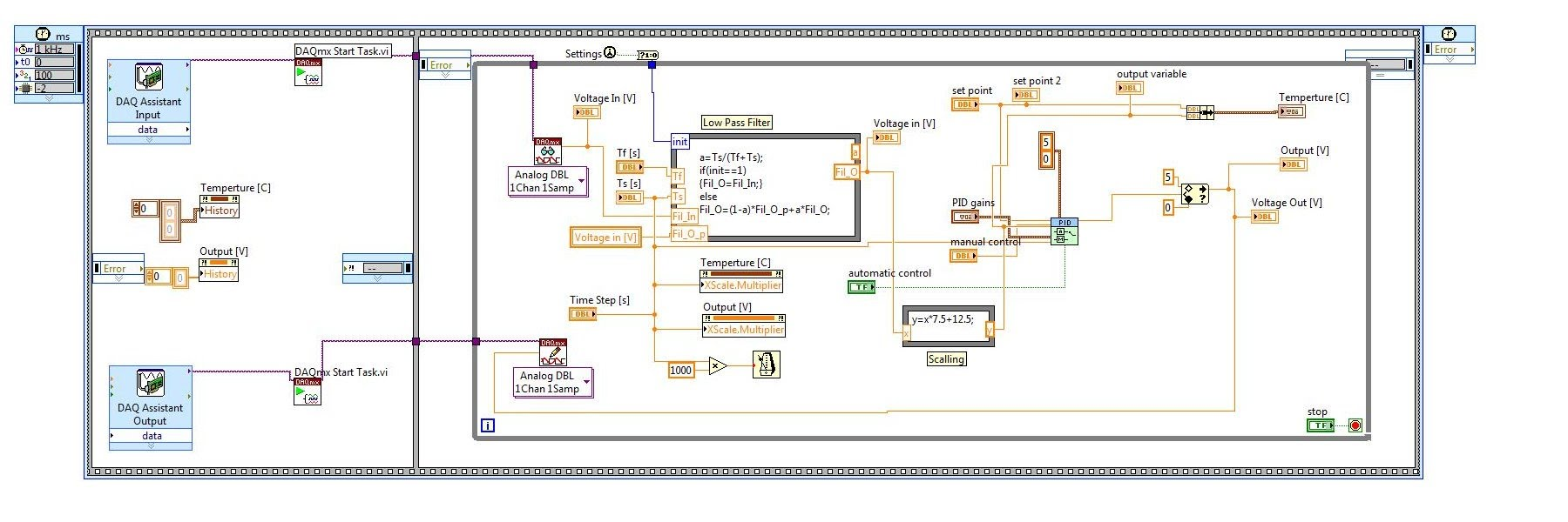 hight resolution of 3 1 block diagram view of the air heater vi