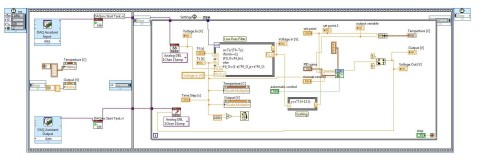 small resolution of 3 1 block diagram view of the air heater vi