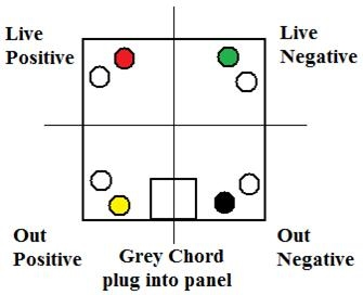 Collection Telephone Wiring Block Diagram Pictures - Wiring ...