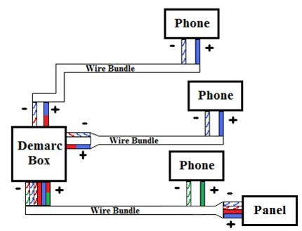 Demarc Box Wiring Diagram : 25 Wiring Diagram Images