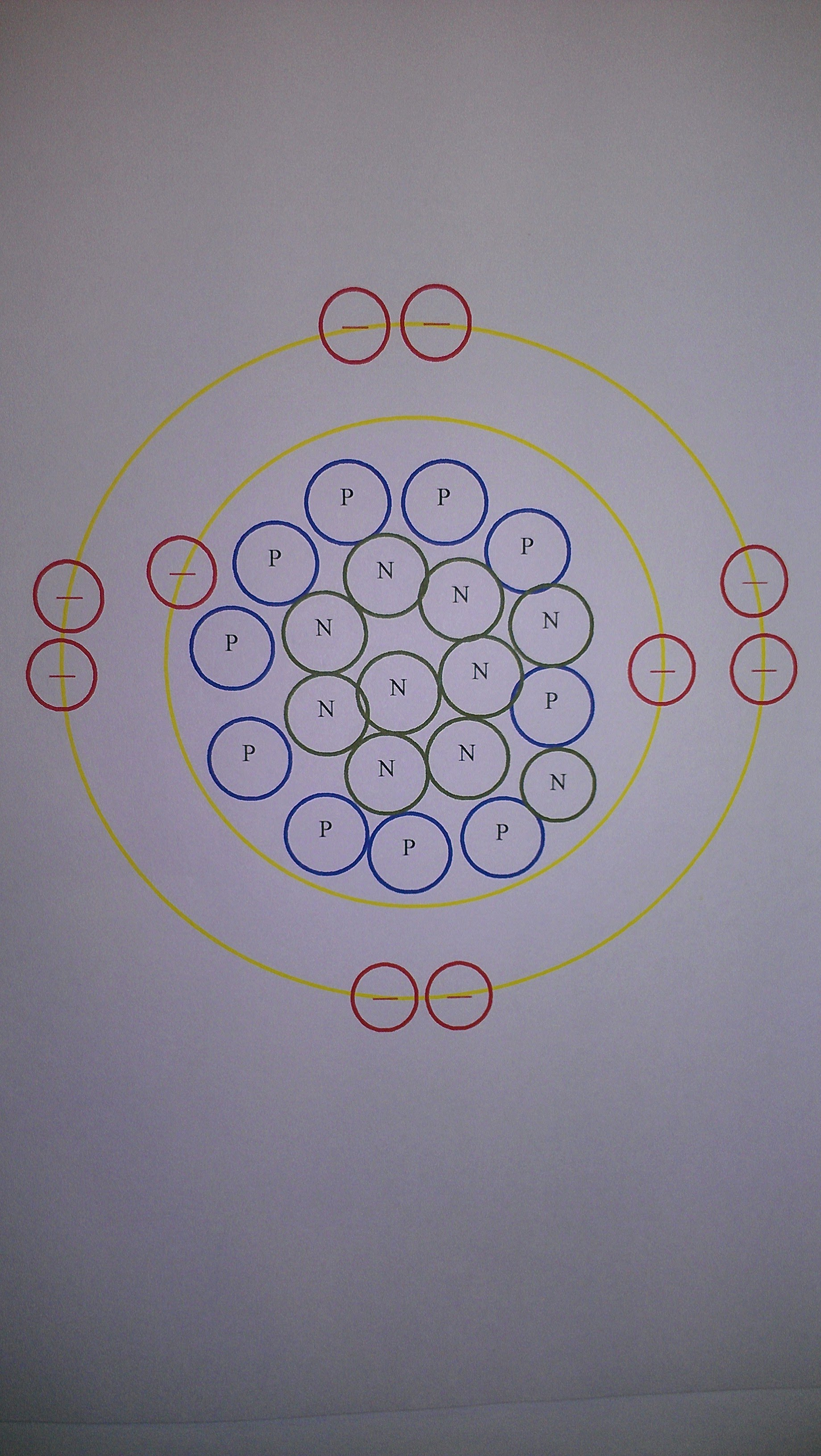 hight resolution of bohr model neon the element sulfur bohr diagram neon bohr diagram isotope