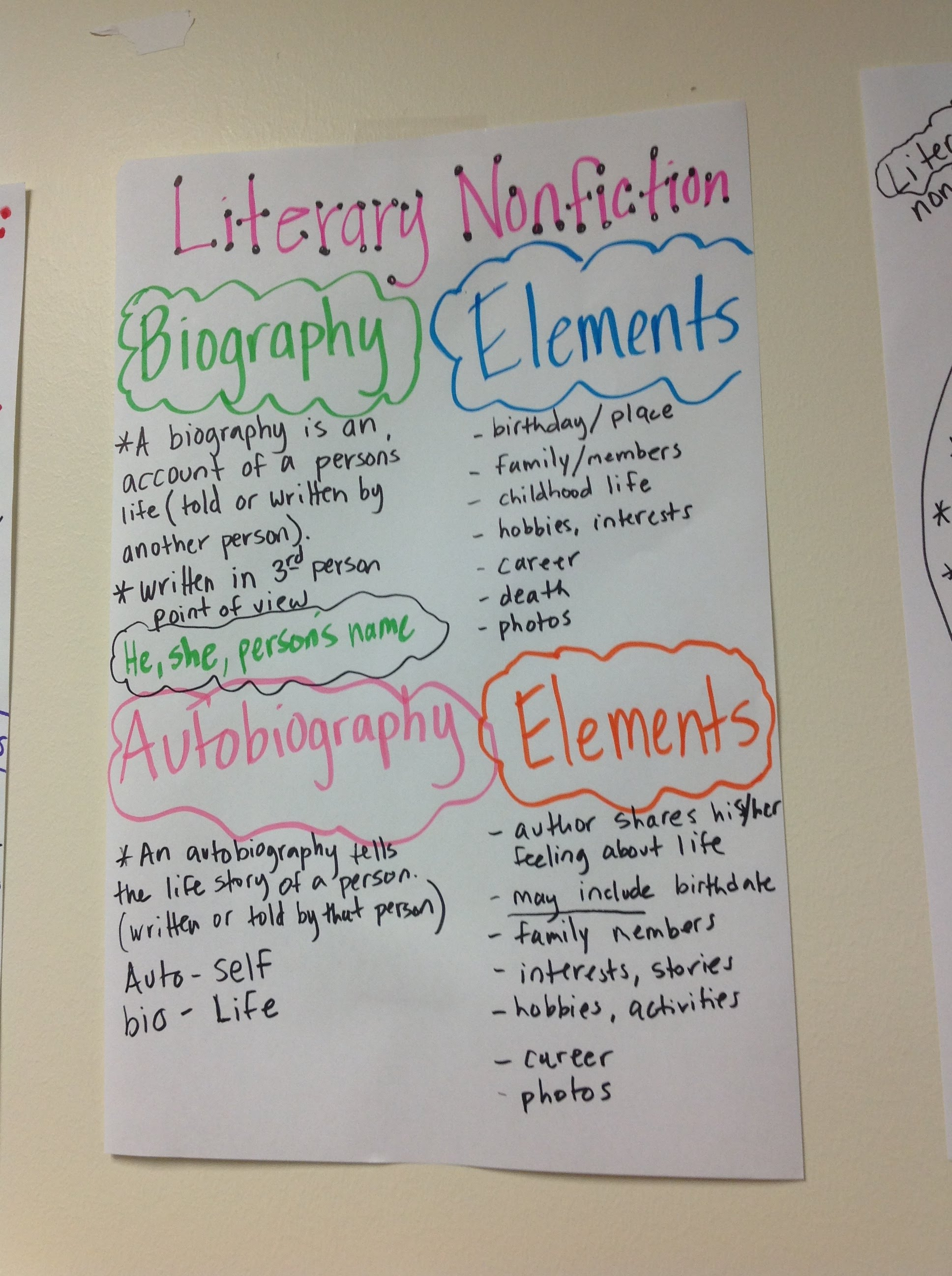 Elements of literary nonfiction also pictures anchor charts no genre drama here rh sites google