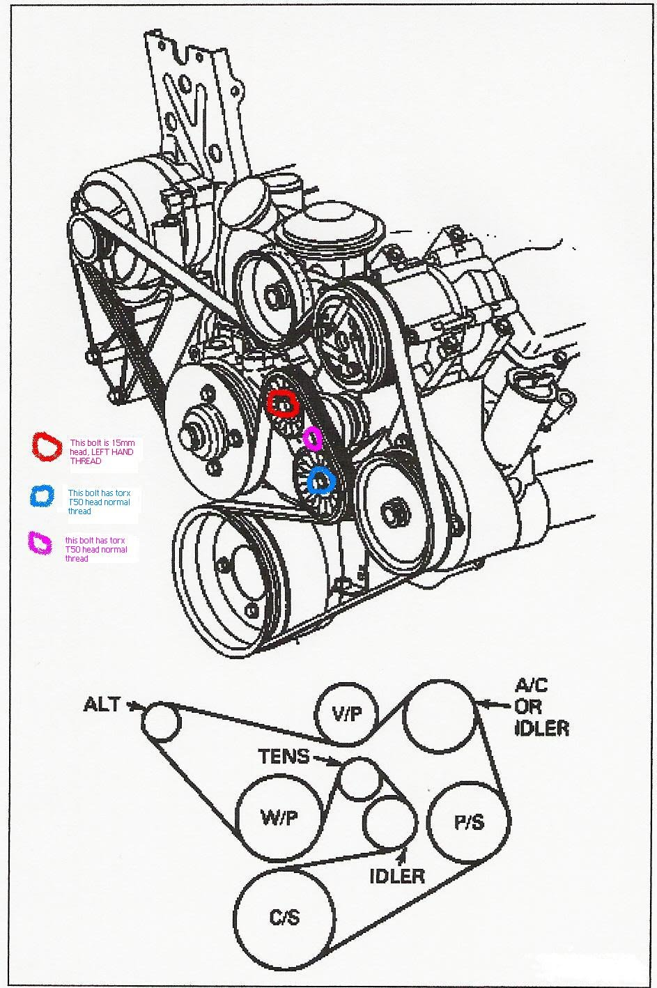 medium resolution of diagrams oldforddiesels 1992 ford f 350 7 3 diesel fuel system pictures 7 3 idi belt diagram