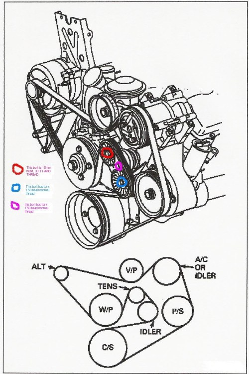 small resolution of diagrams oldforddiesels 1992 ford f 350 7 3 diesel fuel system pictures 7 3 idi belt diagram