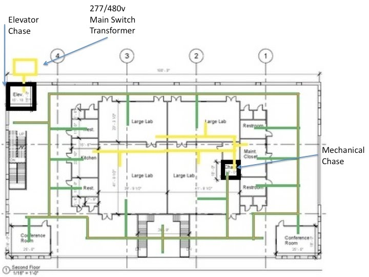 Wiring Diagram For 277v Lighting Electrical Single Line Diagram Photovoltaic Research Lab