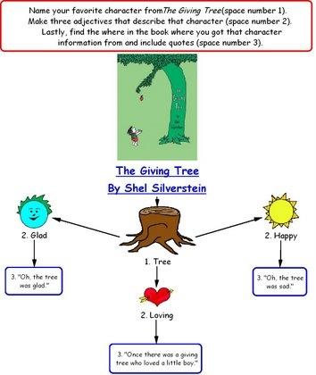 plot diagram activity ipod connector pinout kidspiration ratuck the giving tree