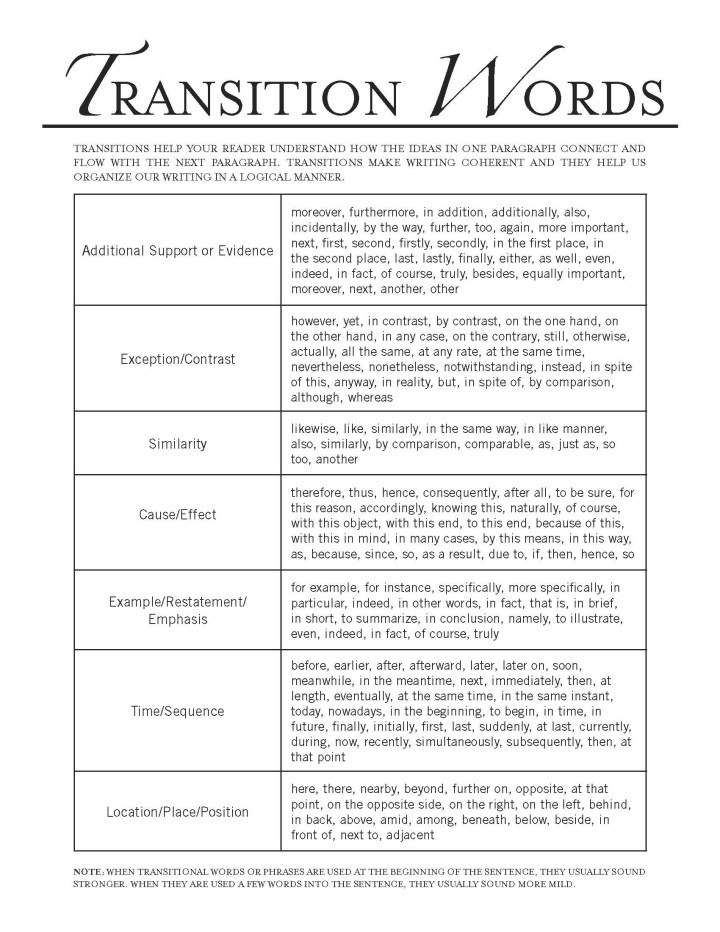 french essay transition phrases Transitions are phrases or words used to connect one idea to the next transitions french essay transition words list paragraph french essay.