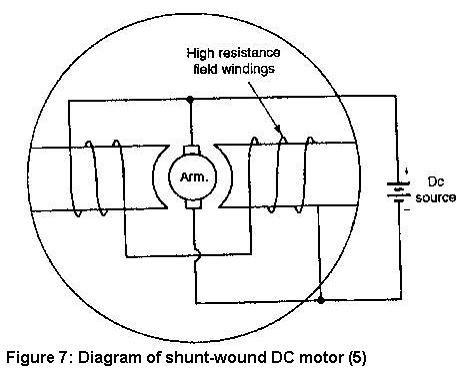 related with stab shunt dc motor wiring diagram