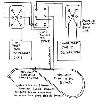 Dcc Ho Wiring Layouts, Dcc, Free Engine Image For User