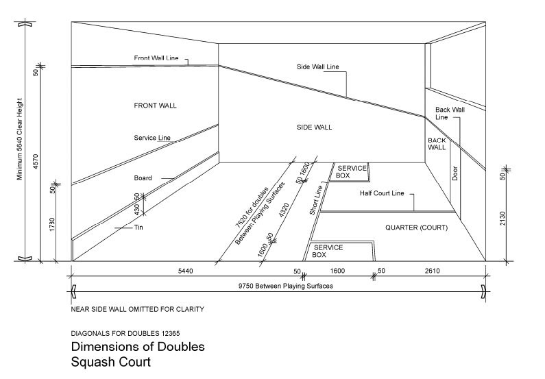 squash court diagram sky hd wiring specifications soft ball and hard between playing surfaces may be expanded from 7620mm to 8420mm 2 february 2009