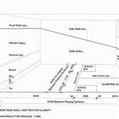 Squash Court Diagram Mk1 Golf Wiring Specifications Soft Ball And Hard General Configuration Of The International Singles 1 February 1999