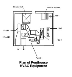 building and where equipment and ductwork is located within the building note that c stands for convector unit and uv stands for unit ventilator  [ 1056 x 816 Pixel ]