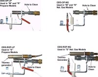 Thernal Coupler change - Gas Fireplace | HouseRepairTalk
