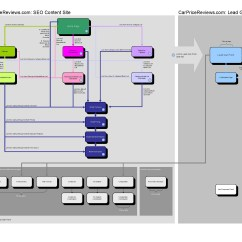 Sequence Diagram For Railway Reservation Sun Worksheet Usecase Tax System In Ethiopia Narratives O