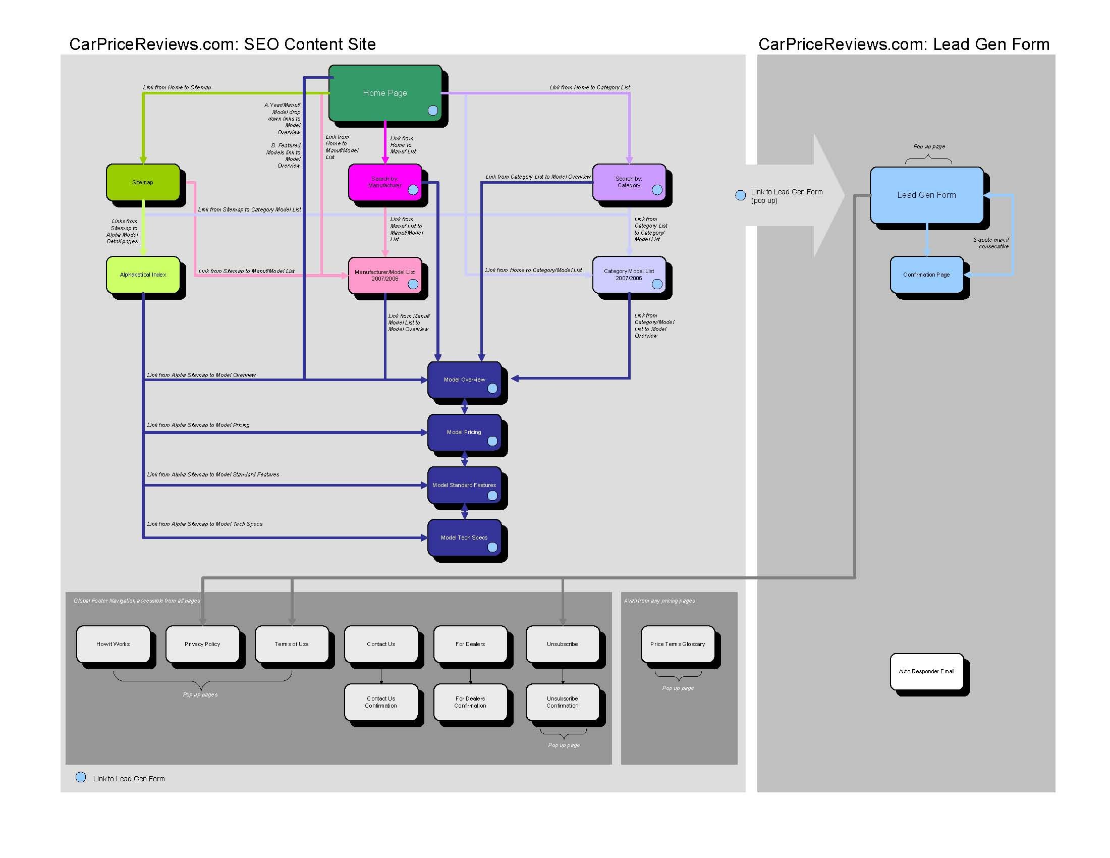 sequence diagram for railway reservation system 3 phase 4 wire energy meter wiring usecase tax in ethiopia narratives o