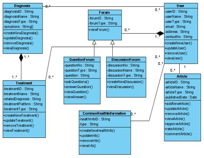 class system diagram dodge ram fuse box with narratives information for