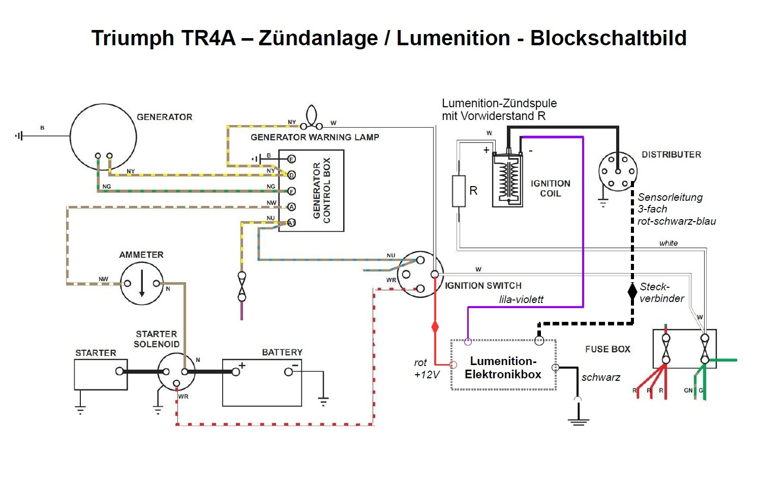 hight resolution of lumenition optronic wiring diagram electrical wiring diagrams delphi wiring diagram lumenition ignition wiring diagram