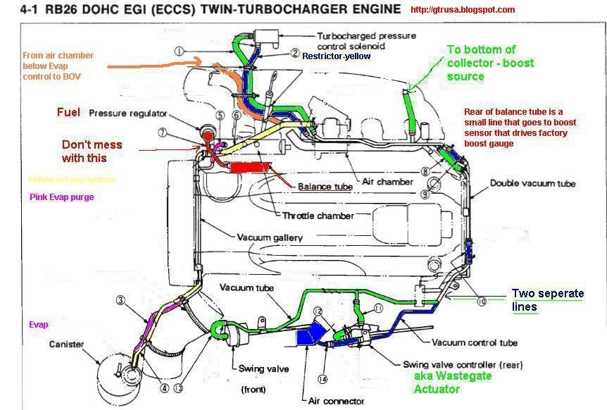 3000gt Alternator Wiring Diagram Boost Solenoid Gtr R32 Forced Induction Performance