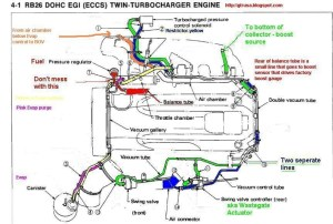Boost Solenoid Gtr R32  Forced Induction Performance