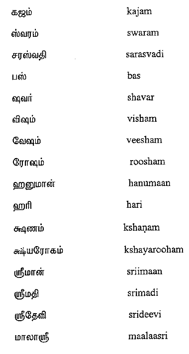 Tamil Script Learners Manual » Module 18