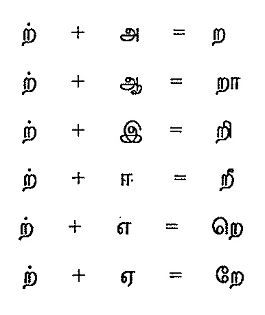 Tamil Script Learners Manual » Frame 10