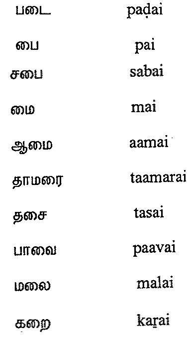 Tamil Script Learners Manual » Frame 11