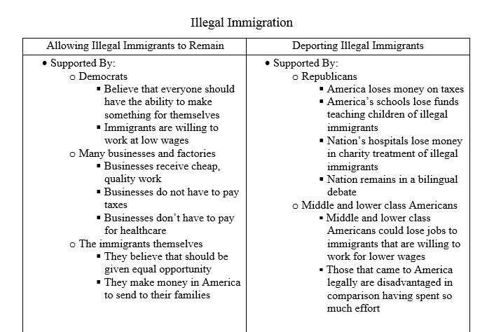 Essay Illegal Immigration United States   Docoments Ojazlink