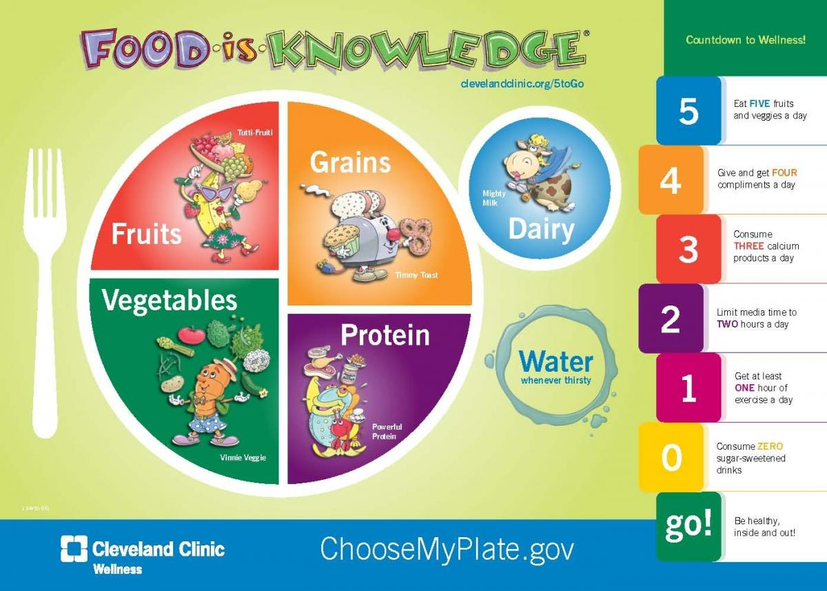 healthy food diagram triple venn maker educate to lower the rate fitness and fun