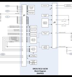 bosch hydrostatic transmission controller block diagram [ 1144 x 874 Pixel ]