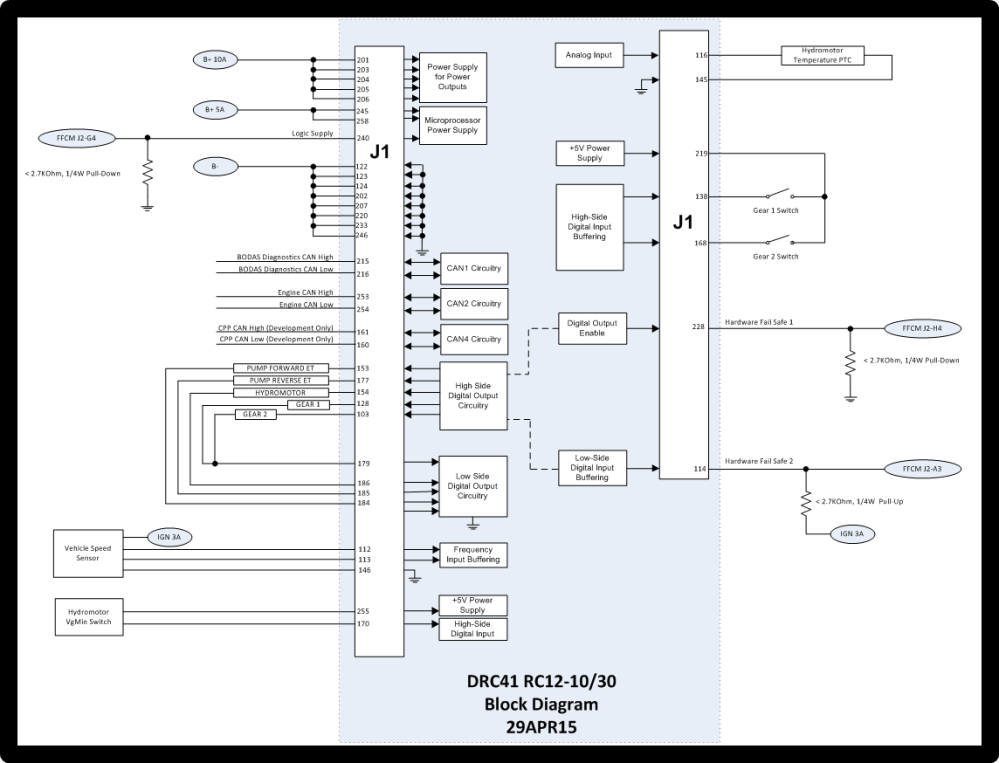 medium resolution of bosch hydrostatic transmission controller block diagram