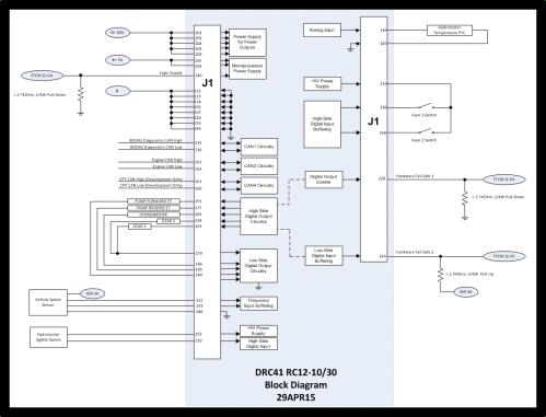 small resolution of bosch hydrostatic transmission controller block diagram