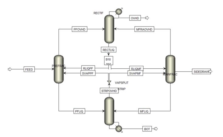 DWC Modeling – Eldridge Research Group