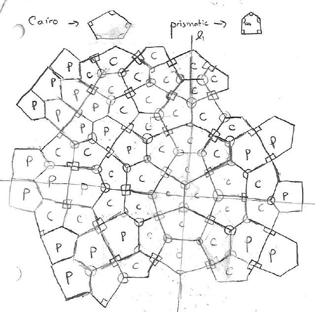 Frank Morgan » Blog Archive » New Optimal Pentagonal Tilings