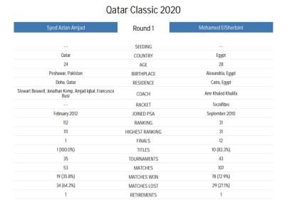 2020-10-31 21_33_41-Match Stats