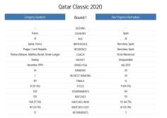 2020-10-31 21_43_27-Match Stats