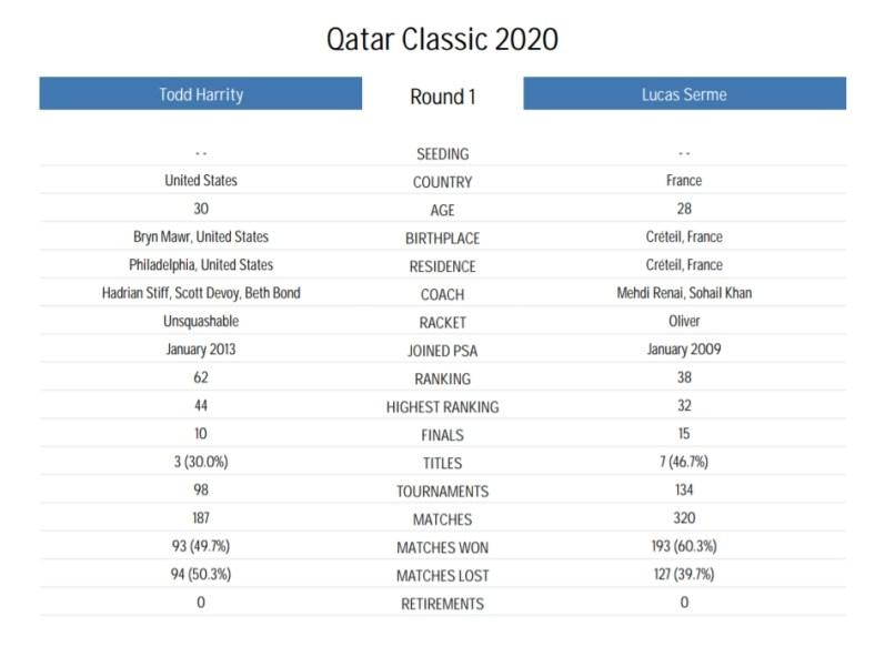2020-10-31 21_47_20-Match Stats
