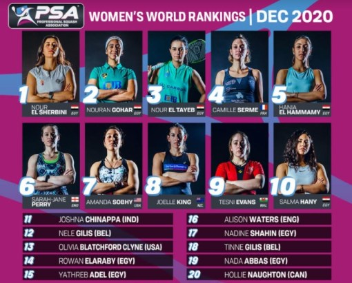 2020-12-02 00_55_59-Squash_ El Sherbini Stays at No.1 in December PSA Women's World Rankings - gomme
