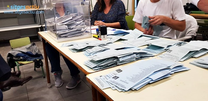 Resultats eleccions Municipals Sitges 2019