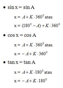 Rumus Persamaan Trigonometri : rumus, persamaan, trigonometri, Rumus, Trigonometri, Tashadansurya