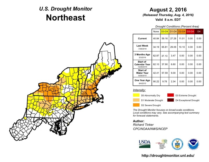 Figure 3a: Current drought conditions in the Northeast U.S., as of August 8, 2016. [Source: http://droughtmonitor.unl.edu/Home/RegionalDroughtMonitor.aspx?northeast]