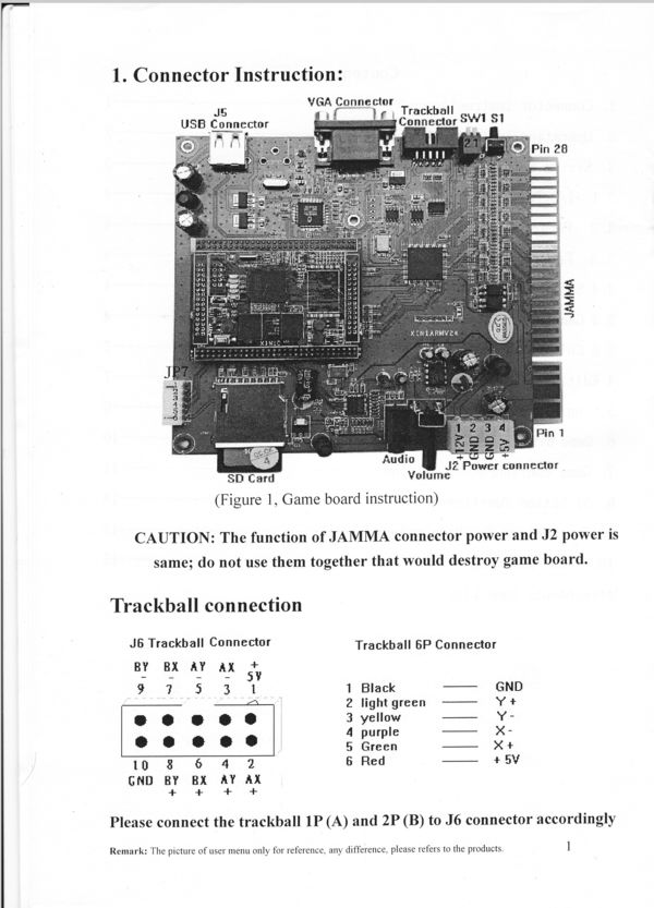 412-in-1 Multicade System, Games List And Operating Manual