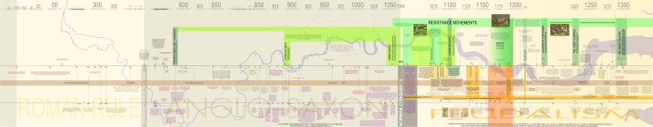 The Land Rights Timeline explores an alternative history of land rights in London, England since its existence as Londinium in 54BC. The categorisation, ownership and use of land is seen as the key indicator of the relationship between citizens and their representatives - where lines of list rights, practices and structures can be observed through the mapping process.